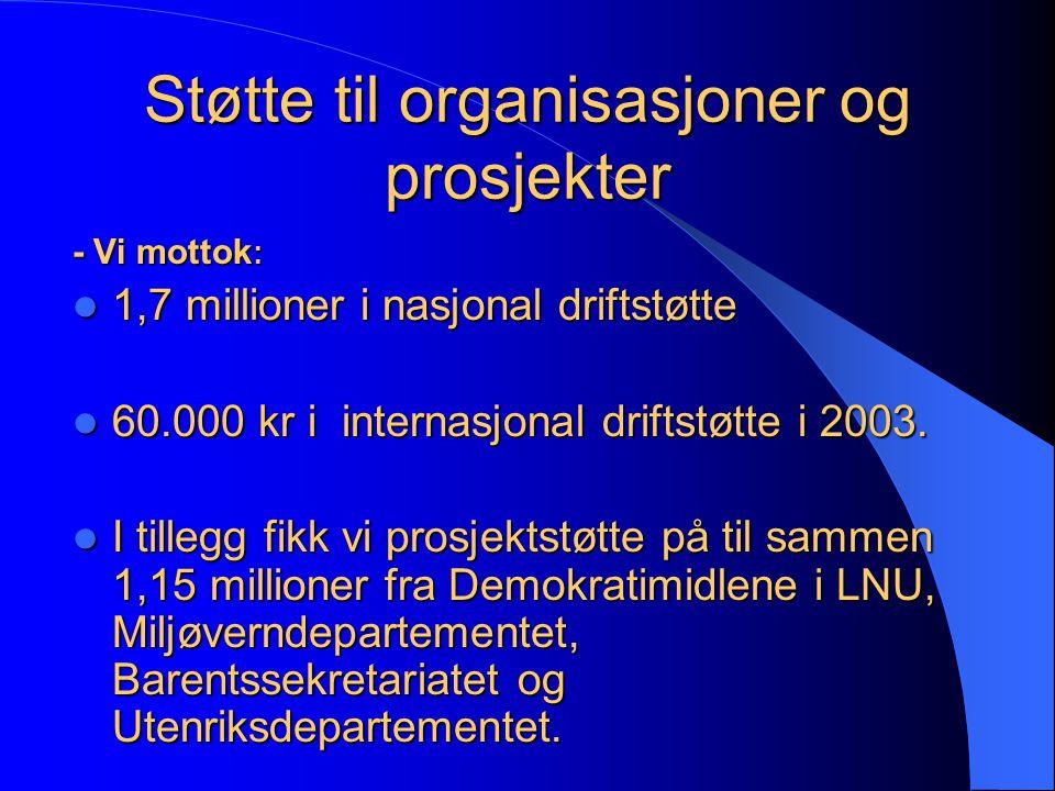 Støtte til organisasjoner og prosjekter - Vi mottok : 1,7 millioner i nasjonal driftstøtte 1,7 millioner i nasjonal driftstøtte 60.000 kr i internasjonal driftstøtte i 2003.