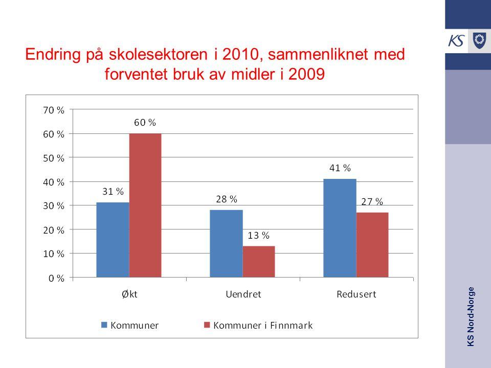 KS Nord-Norge Endring på skolesektoren i 2010, sammenliknet med forventet bruk av midler i 2009