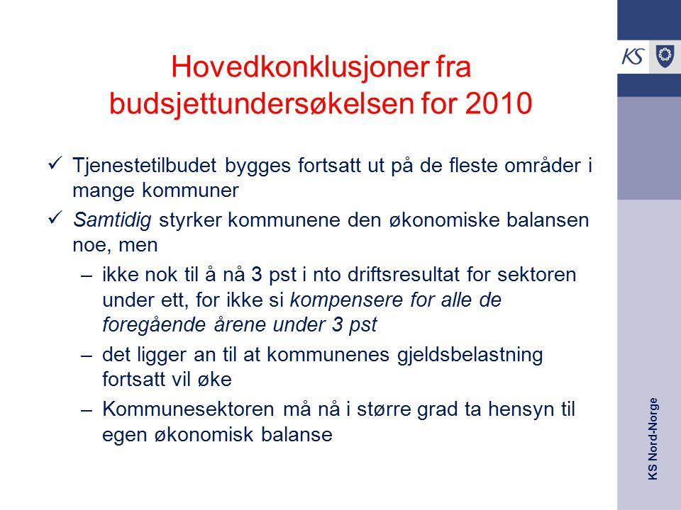 KS Nord-Norge Hovedkonklusjoner fra budsjettundersøkelsen for 2010 Tjenestetilbudet bygges fortsatt ut på de fleste områder i mange kommuner Samtidig