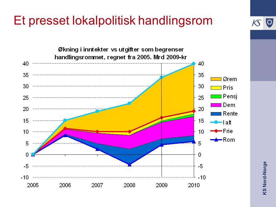KS Nord-Norge KS' budsjettundersøkelse 2010 – drar kommunene fortsatt kredittkortet.