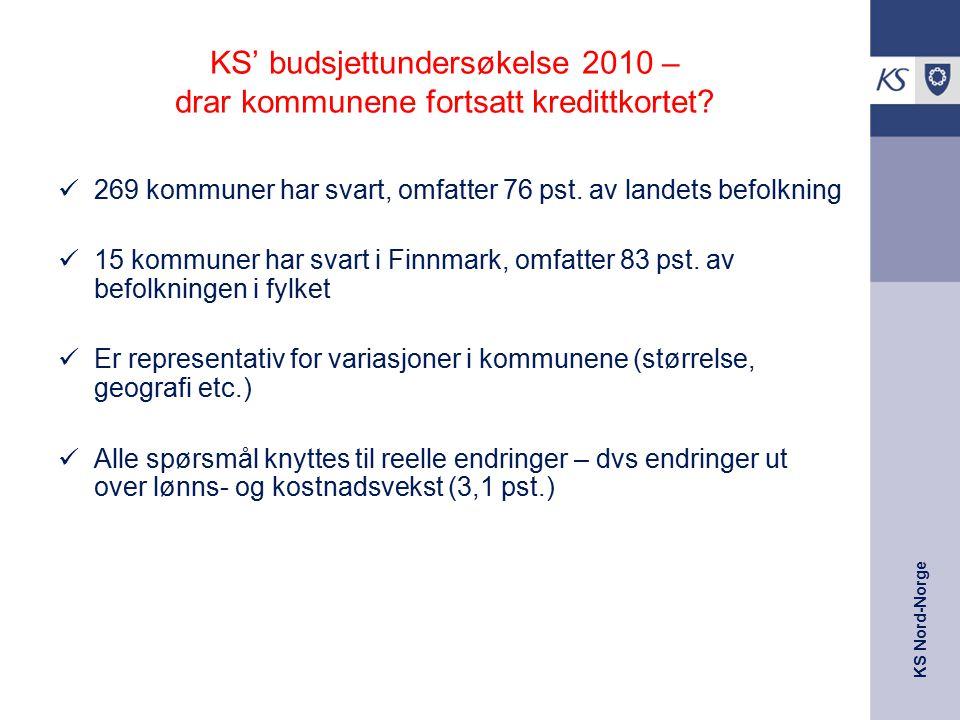 KS Nord-Norge KS' budsjettundersøkelse 2010 – drar kommunene fortsatt kredittkortet? 269 kommuner har svart, omfatter 76 pst. av landets befolkning 15