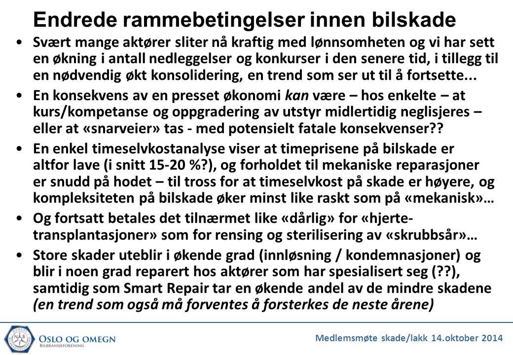 Medlemsmøte skade/lakk 14.oktober 2014 Endrede rammebetingelser innen bilskade Svært mange aktører sliter nå kraftig med lønnsomheten og vi har sett e