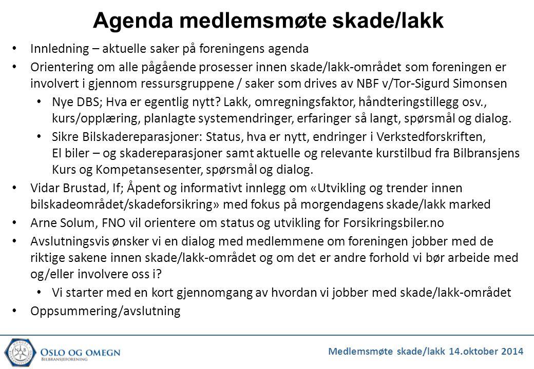 Agenda medlemsmøte skade/lakk Innledning – aktuelle saker på foreningens agenda Orientering om alle pågående prosesser innen skade/lakk-området som foreningen er involvert i gjennom ressursgruppene / saker som drives av NBF v/Tor-Sigurd Simonsen Nye DBS; Hva er egentlig nytt.