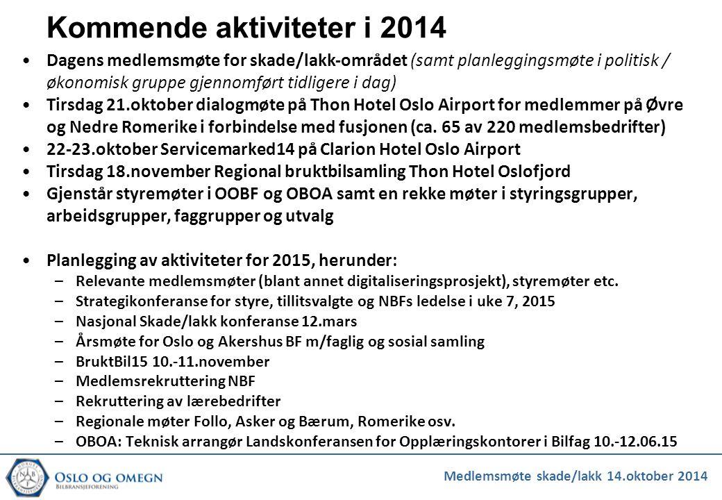Medlemsmøte skade/lakk 14.oktober 2014 Dagens medlemsmøte for skade/lakk-området (samt planleggingsmøte i politisk / økonomisk gruppe gjennomført tidl
