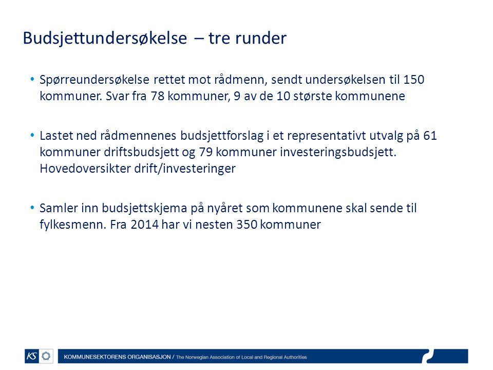 Budsjettundersøkelse – tre runder Spørreundersøkelse rettet mot rådmenn, sendt undersøkelsen til 150 kommuner.