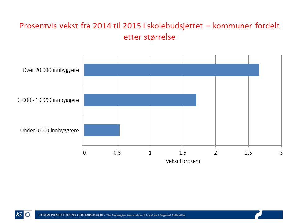 Prosentvis vekst fra 2014 til 2015 i skolebudsjettet – kommuner fordelt etter størrelse