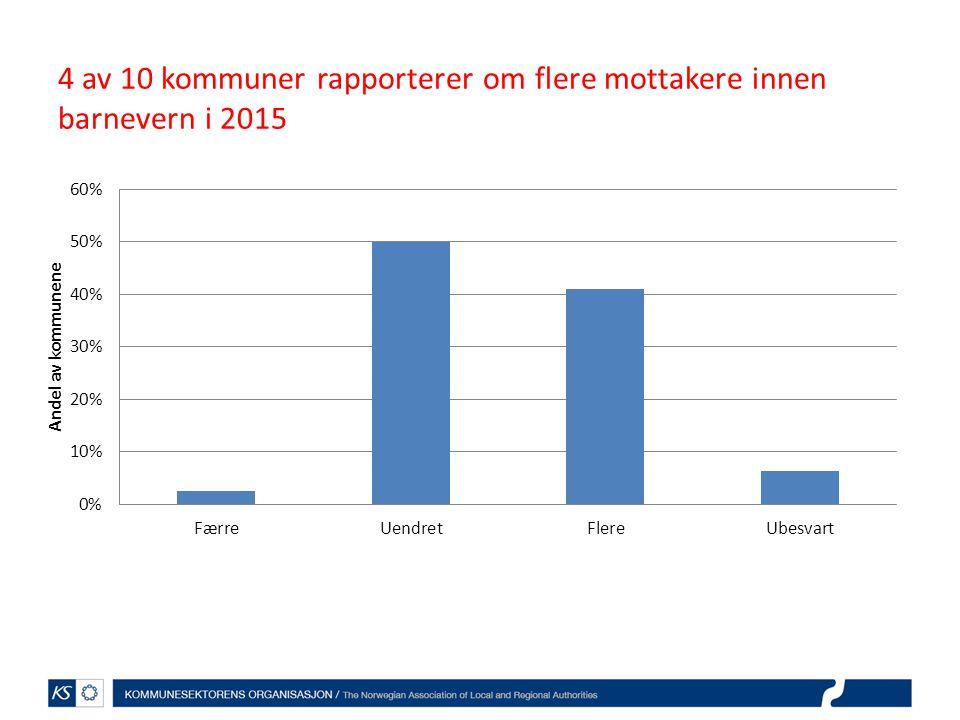 4 av 10 kommuner rapporterer om flere mottakere innen barnevern i 2015
