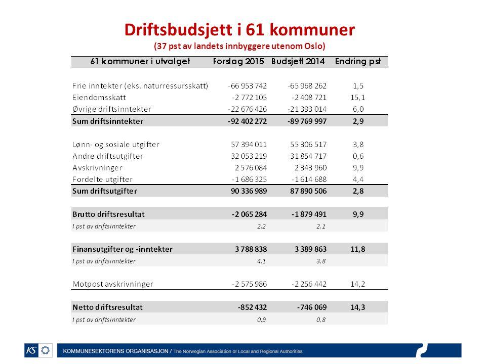 Driftsbudsjett i 61 kommuner (37 pst av landets innbyggere utenom Oslo)