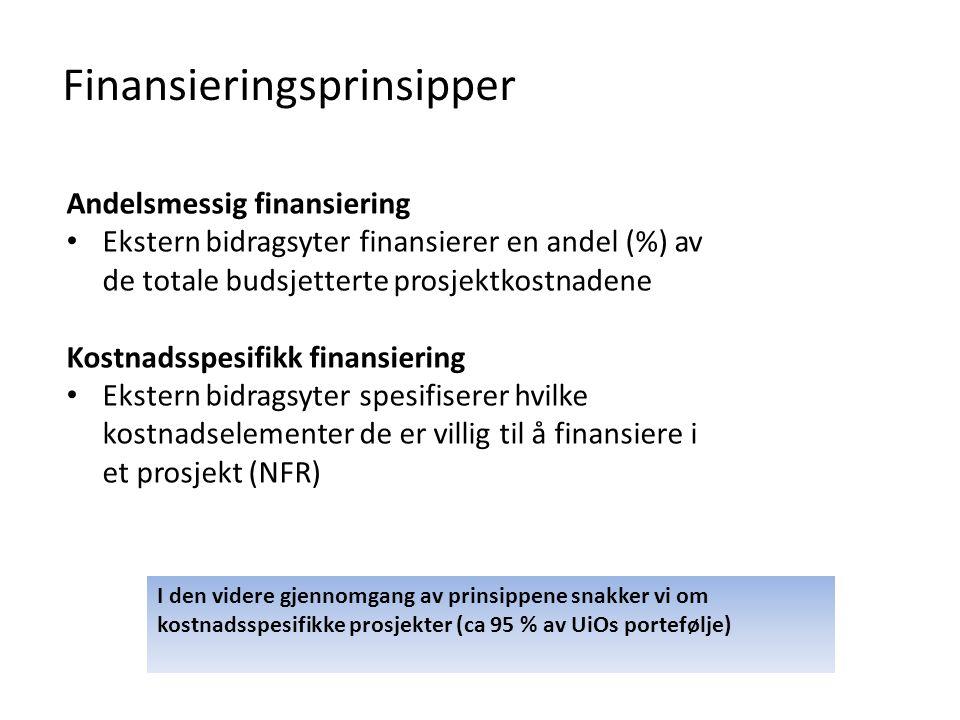 Andelsmessig finansiering Ekstern bidragsyter finansierer en andel (%) av de totale budsjetterte prosjektkostnadene Kostnadsspesifikk finansiering Eks