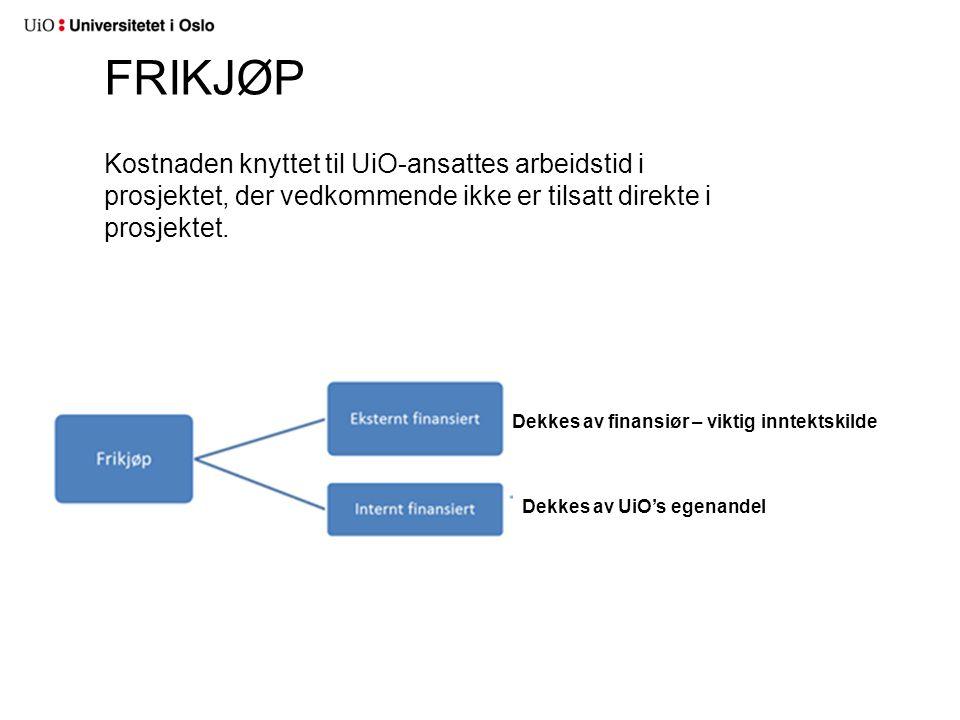 Kostnaden knyttet til UiO-ansattes arbeidstid i prosjektet, der vedkommende ikke er tilsatt direkte i prosjektet. FRIKJØP Dekkes av finansiør – viktig