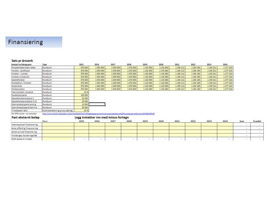 Totalbudsjettering av kostnadsspesifikke prosjekter Finansiering