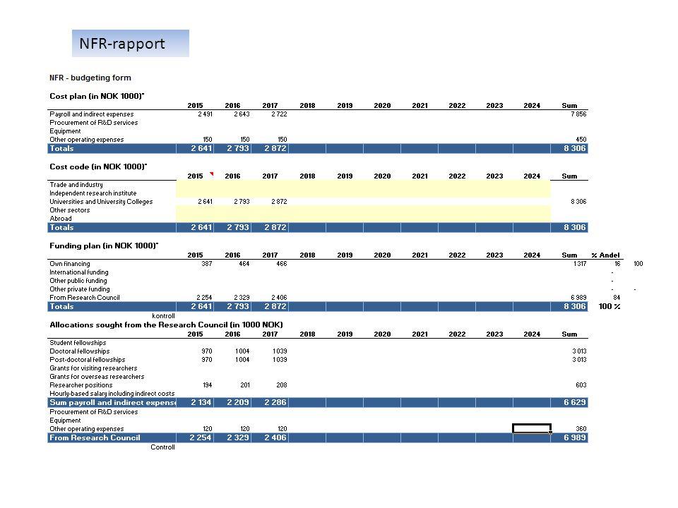 Totalbudsjettering av kostnadsspesifikke prosjekter NFR-rapport