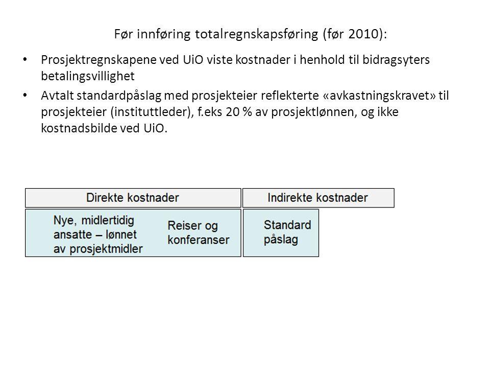 Etter innføring av totalregnskapsføring (KD-krav fra 2010): Prosjektregnskapene til eksternt finansierte prosjekter SKAL synliggjøre totale kostnader knyttet til prosjektgjennomføringen – inkludert arbeidsinnsats fast vitenskapelig ansatte – reelle indirekte kostnader basert på UiO sitt kostnadsbilde (pedat) – prosjektinntektene består av eksternt bidrag og instituttets egenandel Pedat-modellen (kostnader i et forskningsprosjekt)