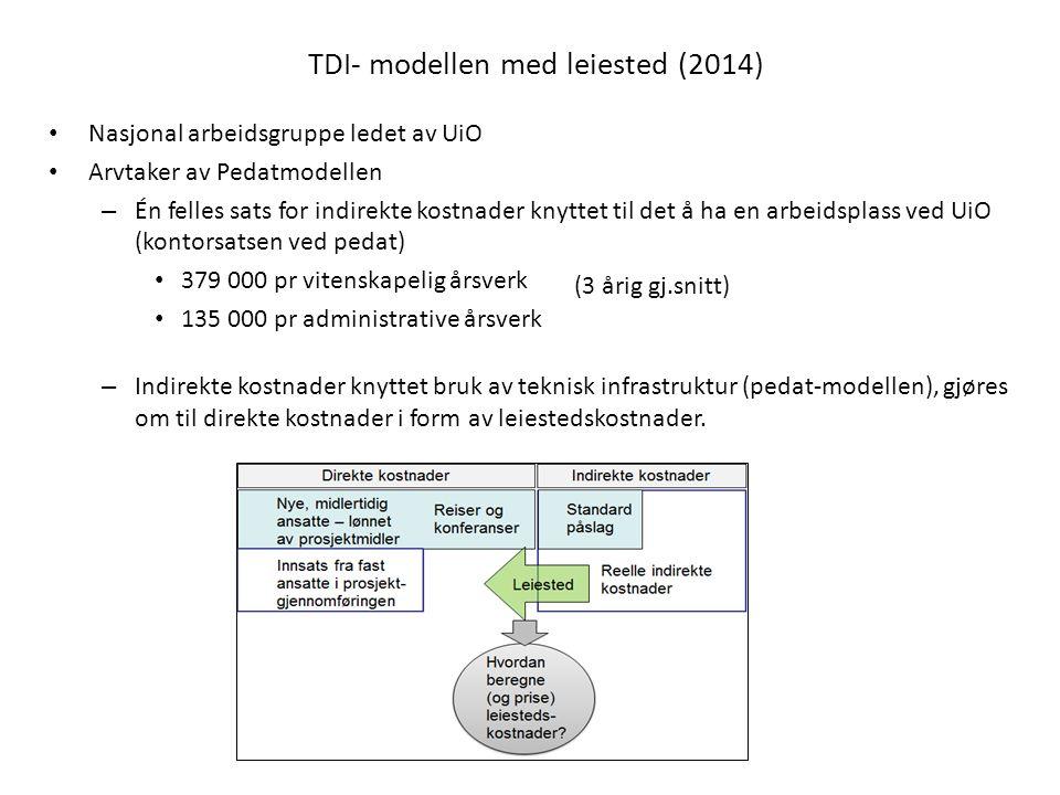 TDI- modellen med leiested (2014) NFR har endret praksis når det gjelder utstyrsfinansiering; Før 2010 – hele utstyrsinvesteringer Etter 2010 - et prosjekts andelsmessige bruk av utstyret (avskrivinger) Finansieringsansvaret ligger nå hos instituttleder (viktig rolleendring!!) Må ta risiko knyttet til investering med forventning om fremtidig inntjening NFR har signalisert økt betalingsvilje ift direkte leiestedskostnader -Økt økonomisk handlingsrom -Kan også finansieres internt gjennom egenandel Mer korrekt og transparent kostnadsbilde på eksternt finansierte prosjekter - bedre styringsinformasjon og grunnlag for faglige prioriteringer Hvordan beregnes leiestedkostnader: Hvorfor leiested