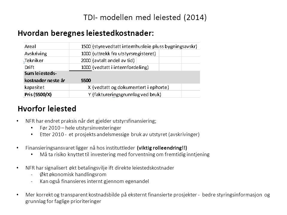 TDI- modellen med leiested (2014) NFR har endret praksis når det gjelder utstyrsfinansiering; Før 2010 – hele utstyrsinvesteringer Etter 2010 - et pro