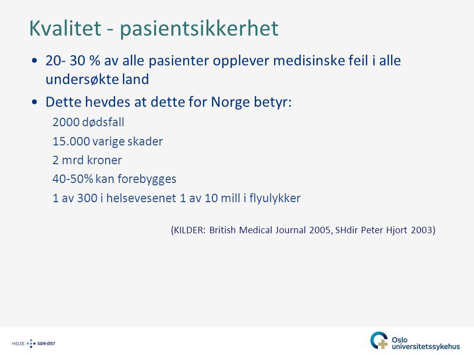 Kvalitet - pasientsikkerhet 20- 30 % av alle pasienter opplever medisinske feil i alle undersøkte land Dette hevdes at dette for Norge betyr: 2000 død