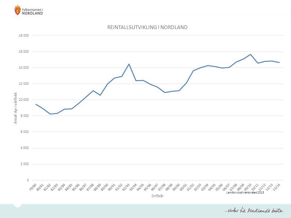 Til ettertanke Økning i reintallet fra 80-tallet til 1992/93 Jevn nedgang fram til rundt år 2000 Stigning fra 2001 Ny stigning fra 2007 til 2010 Svak nedgang/stabilitet de siste årene
