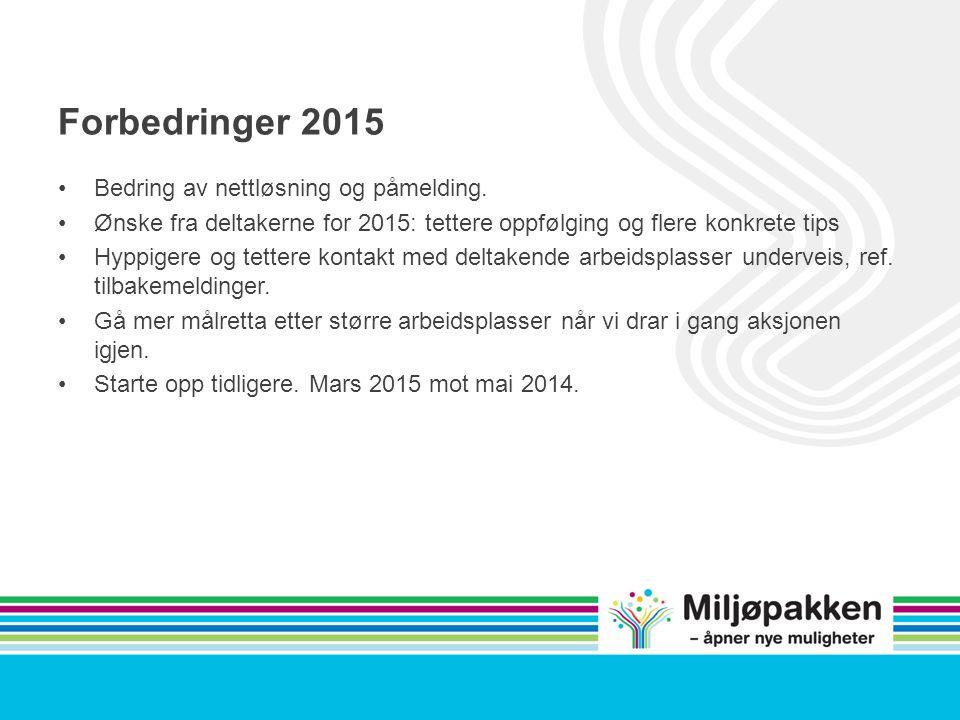 Forbedringer 2015 Bedring av nettløsning og påmelding. Ønske fra deltakerne for 2015: tettere oppfølging og flere konkrete tips Hyppigere og tettere k