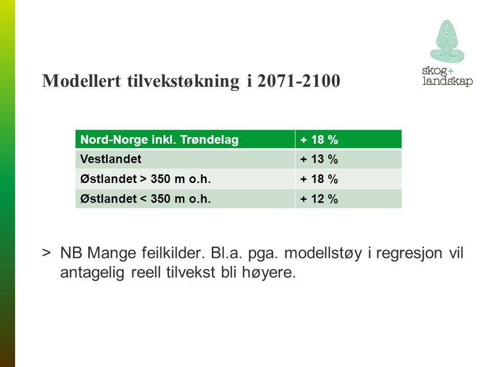 Modellert tilvekstøkning i 2071-2100 >NB Mange feilkilder. Bl.a. pga. modellstøy i regresjon vil antagelig reell tilvekst bli høyere. Nord-Norge inkl.