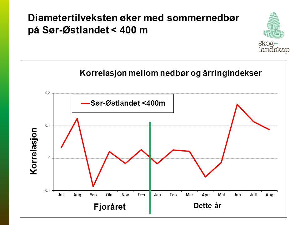 Diametertilveksten øker med sommernedbør på Sør-Østlandet < 400 m