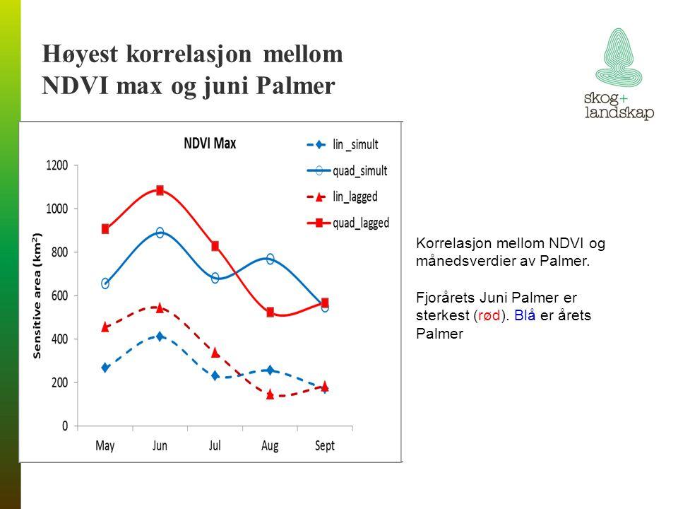 Høyest korrelasjon mellom NDVI max og juni Palmer Korrelasjon mellom NDVI og månedsverdier av Palmer. Fjorårets Juni Palmer er sterkest (rød). Blå er