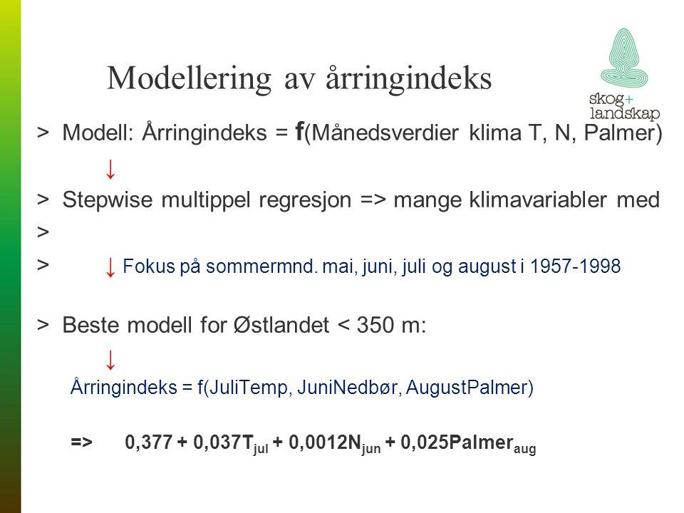 Modellering av årringindeks >Modell: Årringindeks = f (Månedsverdier klima T, N, Palmer) ↓ >Stepwise multippel regresjon => mange klimavariabler med > >↓ Fokus på sommermnd.