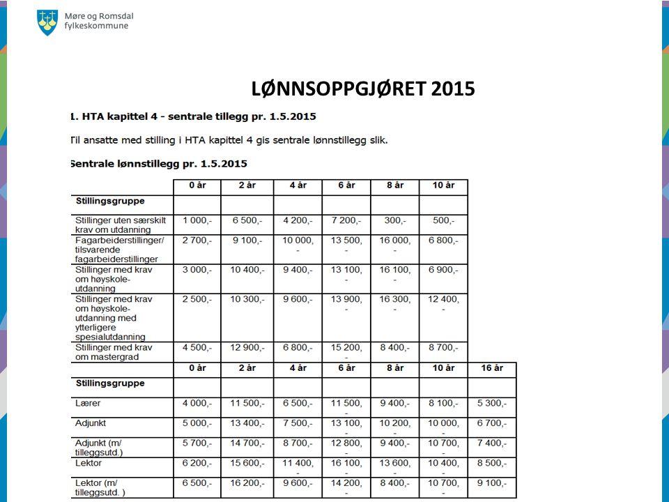 LØNNSOPPGJØRET 2015 Mellomoppgjør og det gis sentrale lønnstillegg.