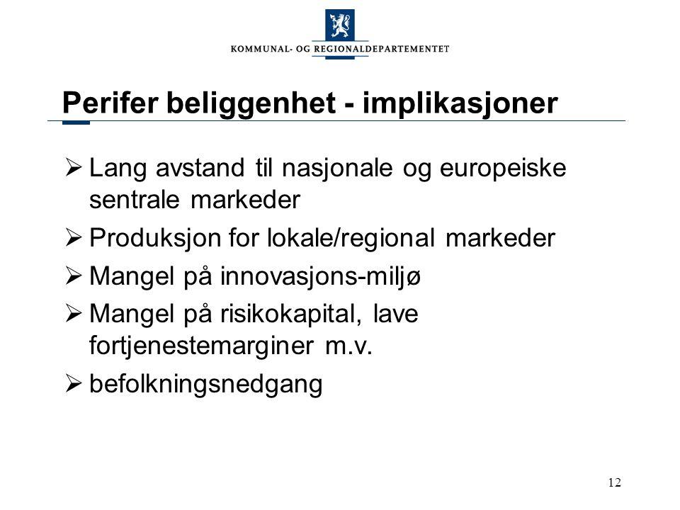 12 Perifer beliggenhet - implikasjoner  Lang avstand til nasjonale og europeiske sentrale markeder  Produksjon for lokale/regional markeder  Mangel på innovasjons-miljø  Mangel på risikokapital, lave fortjenestemarginer m.v.