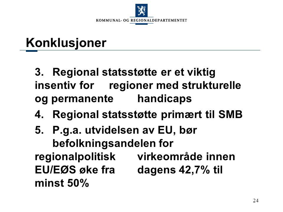 24 Konklusjoner 3.Regional statsstøtte er et viktig insentiv for regioner med strukturelle og permanente handicaps 4.Regional statsstøtte primært til SMB 5.P.g.a.