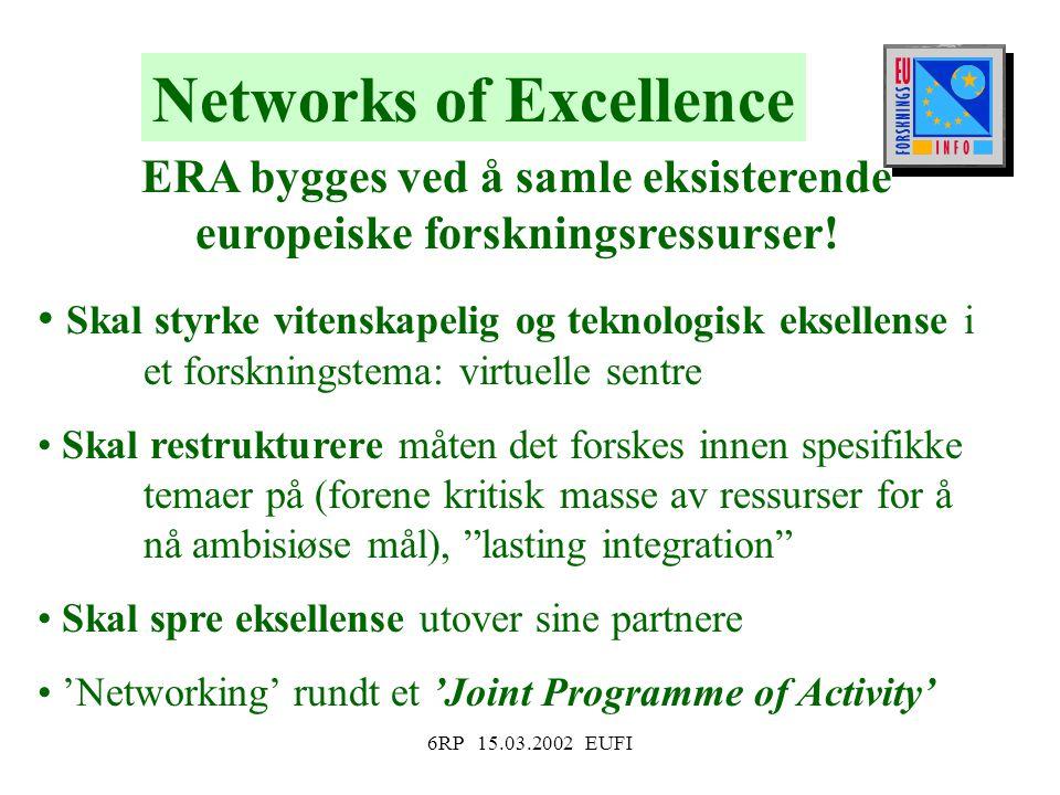 6RP 15.03.2002 EUFI Networks of Excellence ERA bygges ved å samle eksisterende europeiske forskningsressurser.