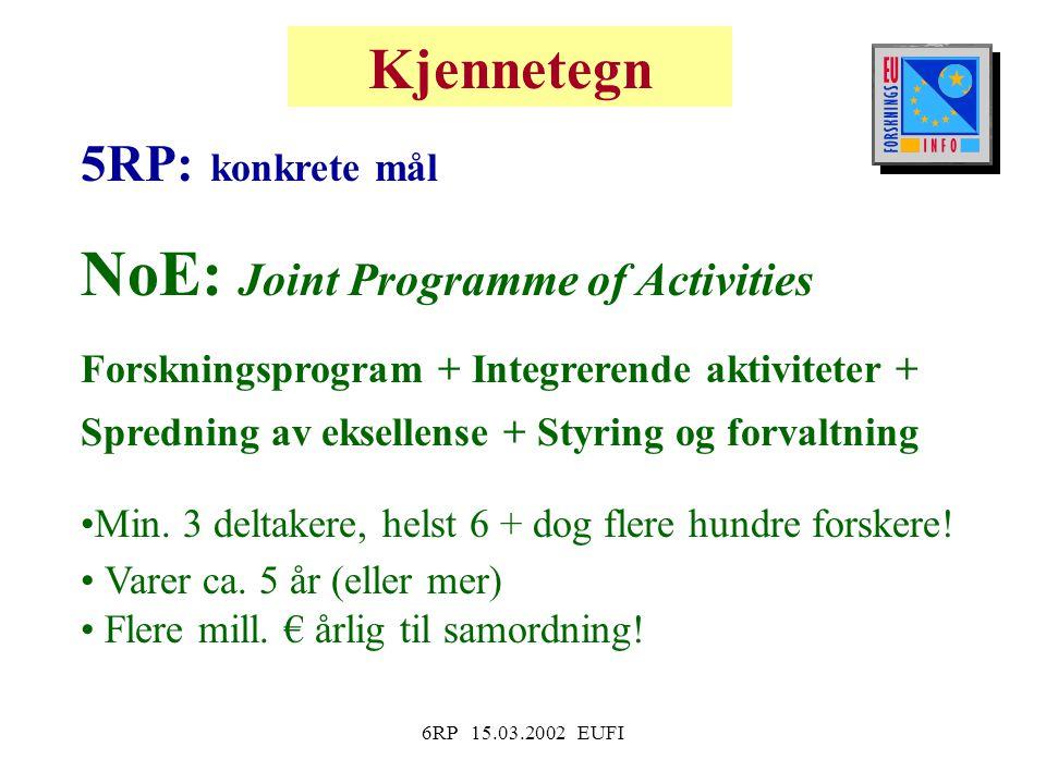 6RP 15.03.2002 EUFI 5RP: konkrete mål NoE: Joint Programme of Activities Forskningsprogram + Integrerende aktiviteter + Spredning av eksellense + Styring og forvaltning Min.