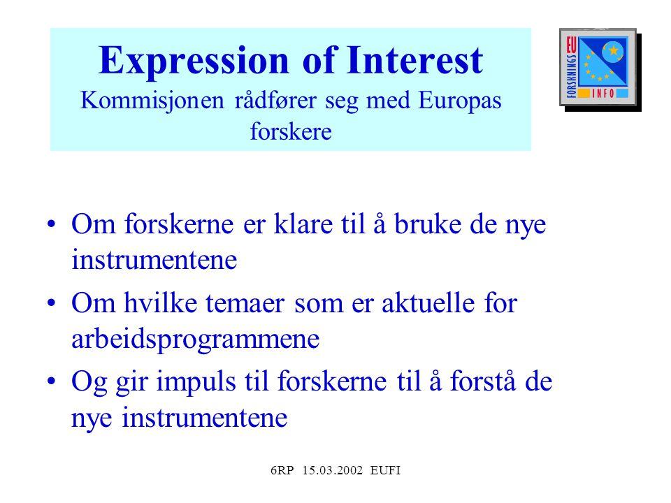 6RP 15.03.2002 EUFI Expression of Interest Kommisjonen rådfører seg med Europas forskere Om forskerne er klare til å bruke de nye instrumentene Om hvilke temaer som er aktuelle for arbeidsprogrammene Og gir impuls til forskerne til å forstå de nye instrumentene