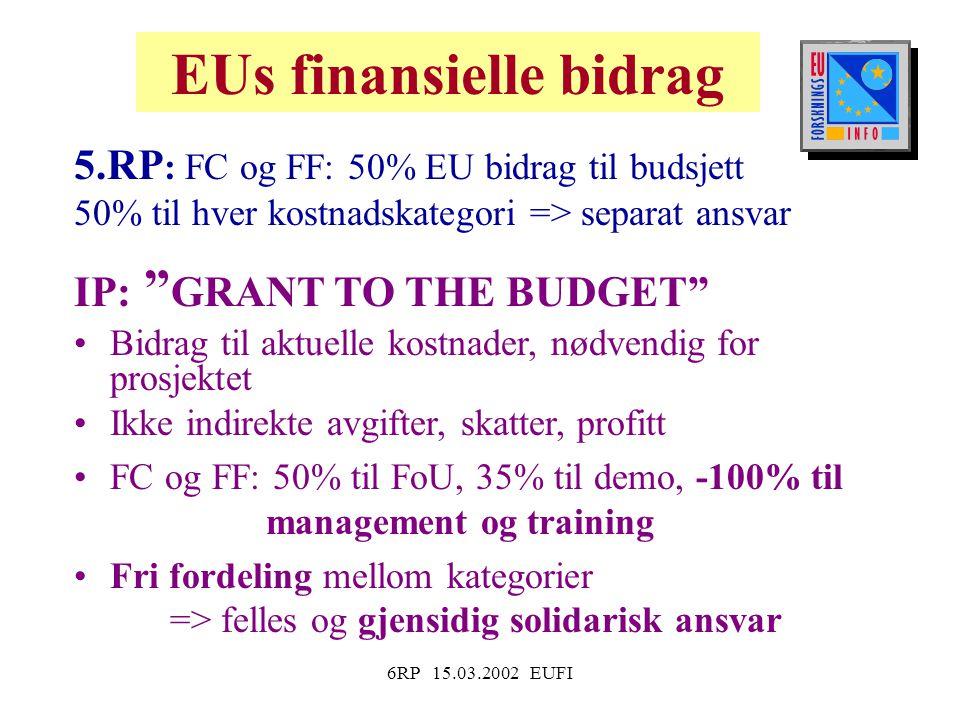 6RP 15.03.2002 EUFI EUs finansielle bidrag 5.RP : FC og FF: 50% EU bidrag til budsjett 50% til hver kostnadskategori => separat ansvar IP: GRANT TO THE BUDGET Bidrag til aktuelle kostnader, nødvendig for prosjektet Ikke indirekte avgifter, skatter, profitt FC og FF: 50% til FoU, 35% til demo, -100% til management og training Fri fordeling mellom kategorier => felles og gjensidig solidarisk ansvar