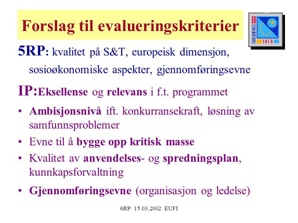 6RP 15.03.2002 EUFI Forslag til evalueringskriterier 5RP : kvalitet på S&T, europeisk dimensjon, sosioøkonomiske aspekter, gjennomføringsevne IP: Eksellense og relevans i f.t.