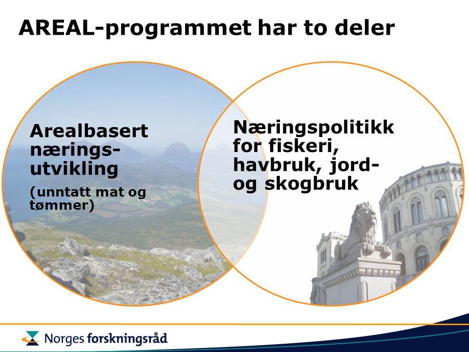 AREAL-programmet har to deler Næringspolitikk for fiskeri, havbruk, jord- og skogbruk Arealbasert nærings- utvikling (unntatt mat og tømmer)