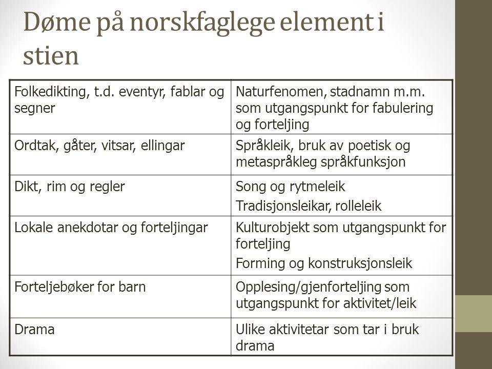 Døme på norskfaglege element i stien Folkedikting, t.d.