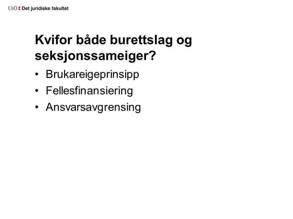 Kvifor både burettslag og seksjonssameiger Brukareigeprinsipp Fellesfinansiering Ansvarsavgrensing