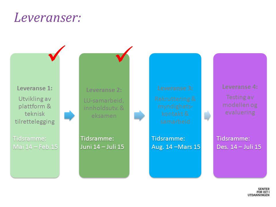Leveranser: Leveranse 1: Utvikling av plattform & teknisk tilrettelegging Leveranse 2: LU-samarbeid, innholdsutv. & eksamen Leveranse 3: Rekruttering
