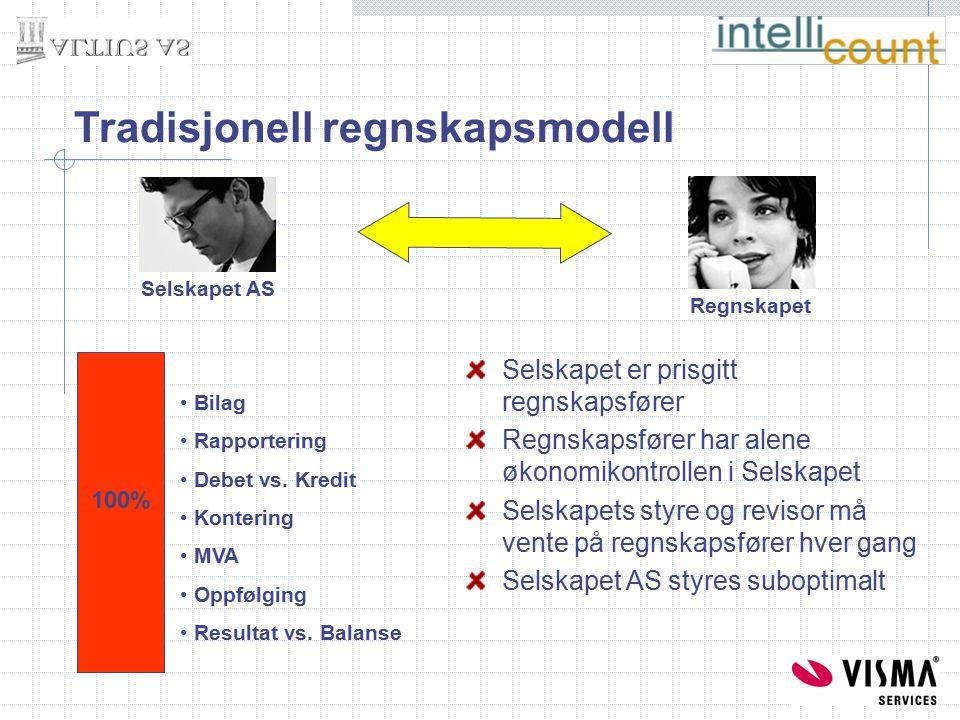 Selskapet AS Regnskapet Bilag Rapportering Debet vs. Kredit Kontering MVA Oppfølging Resultat vs. Balanse 100% Tradisjonell regnskapsmodell Selskapet