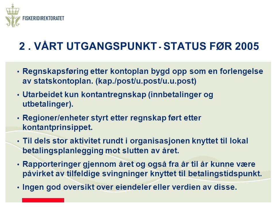 2. VÅRT UTGANGSPUNKT - STATUS FØR 2005 Regnskapsføring etter kontoplan bygd opp som en forlengelse av statskontoplan. (kap./post/u.post/u.u.post) Utar