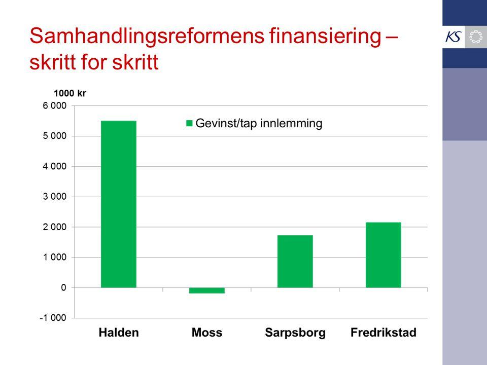 Samhandlingsreformens finansiering – skritt for skritt