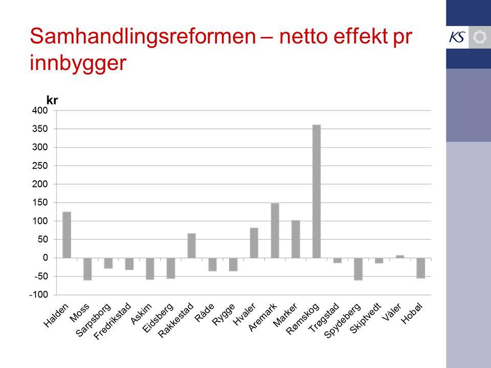 Samhandlingsreformen – netto effekt pr innbygger