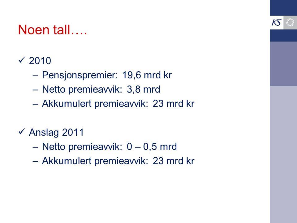 Noen tall…. 2010 –Pensjonspremier: 19,6 mrd kr –Netto premieavvik: 3,8 mrd –Akkumulert premieavvik: 23 mrd kr Anslag 2011 –Netto premieavvik: 0 – 0,5