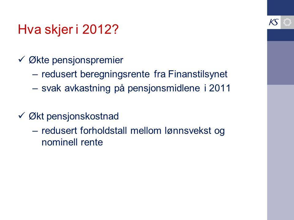 Hva skjer i 2012.