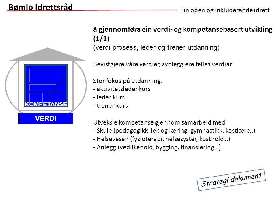 Ein open og inkluderande idrett Strategi dokument KOMPETANSE VERDI å gjennomføra ein verdi- og kompetansebasert utvikling (1/1) (verdi prosess, leder