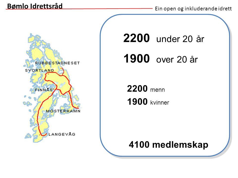 Ein open og inkluderande idrett 2200 under 20 år 2200 menn 1900 kvinner 4100 medlemskap 1900 over 20 år Bømlo Idrettsråd