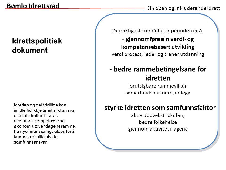 Ein open og inkluderande idrett Prioriteringar Bømlo Idrettsråd å auke talet av medlemmer spesiell satsing på barn og unge, funksjonshemma og innvandrarar samt eldre.