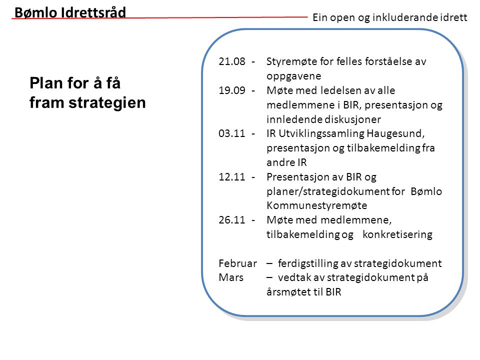 Ein open og inkluderande idrett Plan for å få fram strategien Bømlo Idrettsråd 21.08 - Styremøte for felles forståelse av oppgavene 19.09 - Møte med l