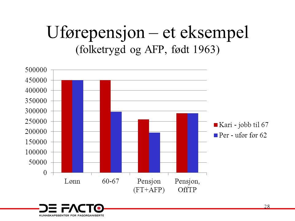Uførepensjon – et eksempel (folketrygd og AFP, født 1963) 28