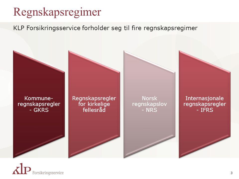 KLP Forsikringsservice forholder seg til fire regnskapsregimer Regnskapsregimer Kommune- regnskapsregler - GKRS Regnskapsregler for kirkelige fellesråd Norsk regnskapslov - NRS Internasjonale regnskapsregler - IFRS 3
